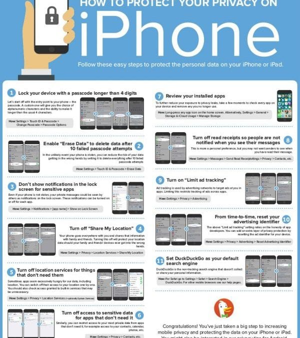 Boost Your iPhone's Privacy